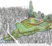 A walled garden would provide growing space for organisations and individuals