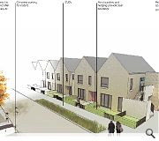 Streets and block layouts in the masterplan have been designed in line with Glasgow City Council's Design Guide for New Residential Areas, which builds on 'Designing Streets' guidance