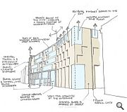 Allan Murray submits application for Ingram Street hotel